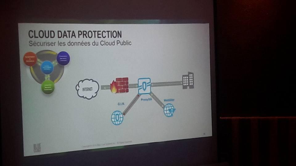 Presentation-Solution-Bluecoat