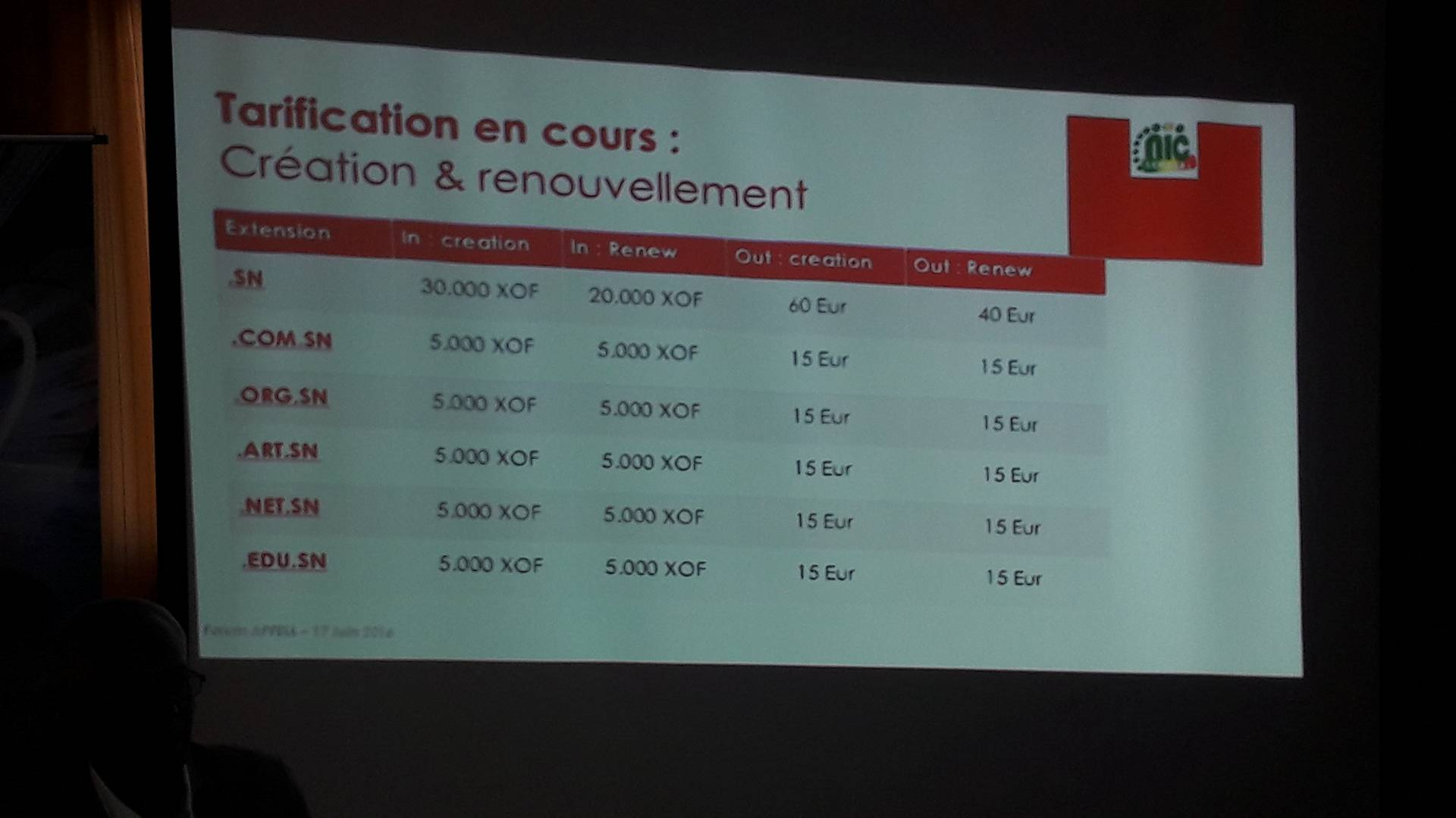 Tarification-Nom-de-domaines-Senegal