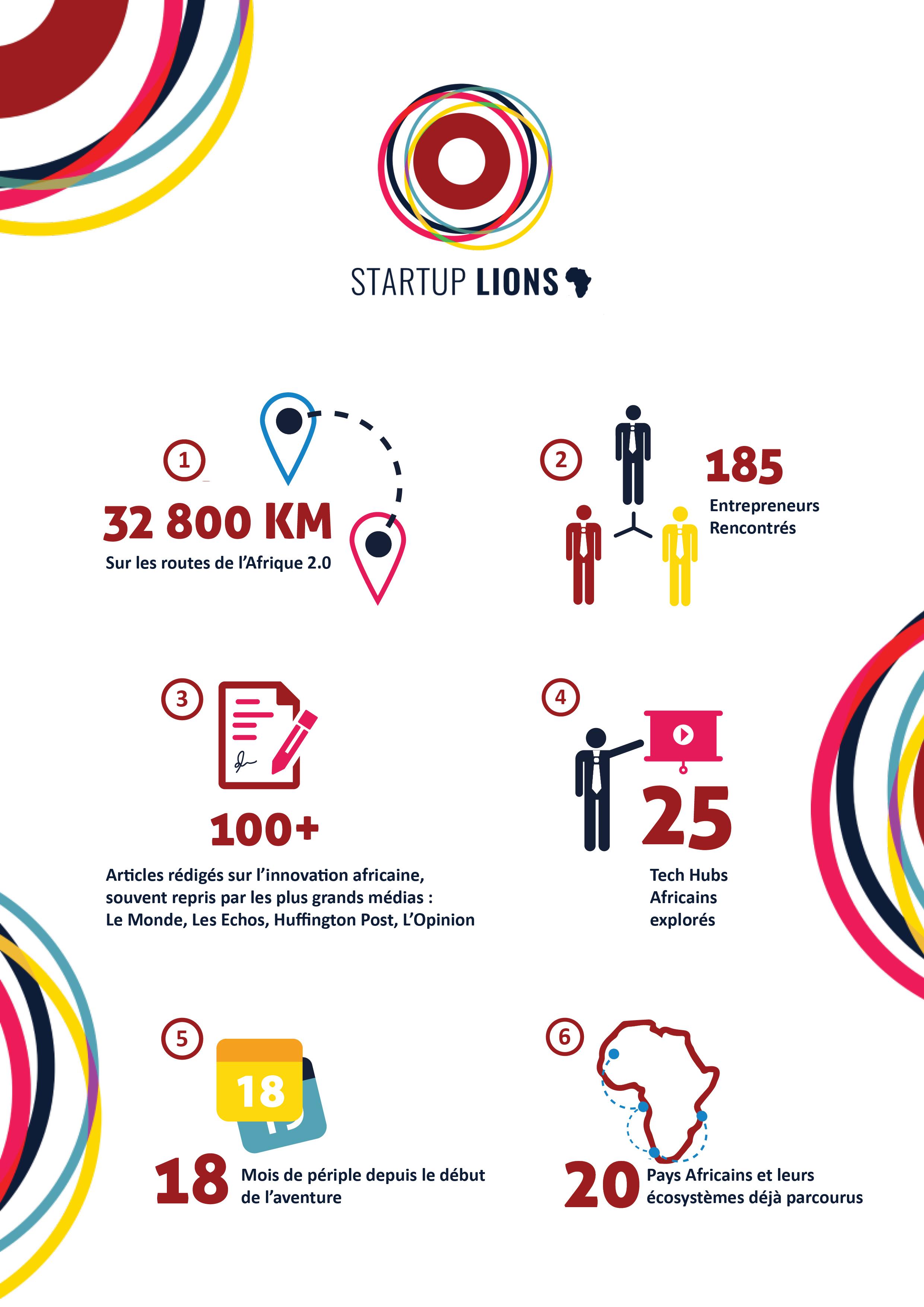 Samir Abdelkrim - infographie
