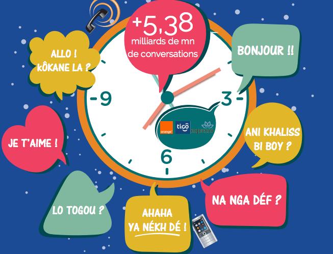 L'infographie du Marché des Télécommunications au Sénégal