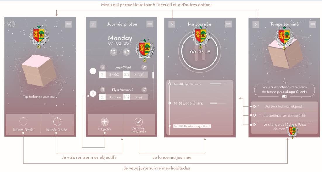 Administration une nouvelle application pour mesurer la performance du pers - Application pour mesurer une piece ...