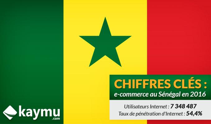 Rapport sur les tendances du E-commerce au Sénégal: Les dakarois, rois du shopping en ligne