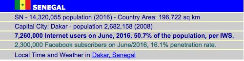Apercu sur le nombre de sénégalais inscrits sur Facebook