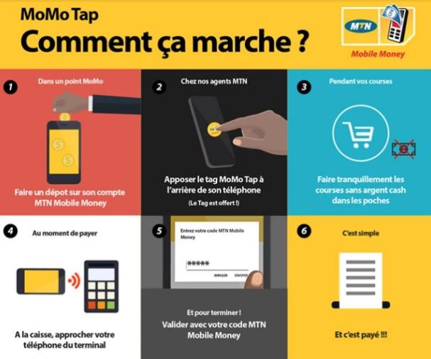 La solution MTN mobile money MoMo Tap voici comment ça marche?