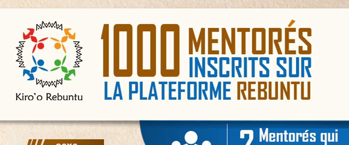 1 000 abonnés sur Kiroo Rebuntu et déjà des levées de fonds