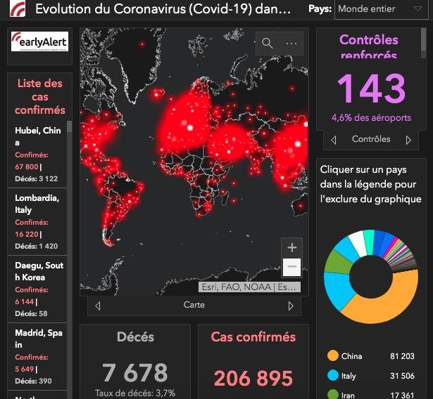 """Pandémie Covid- 19: Les géants du web s'associent pour lutter contre """"l'infodémie"""""""