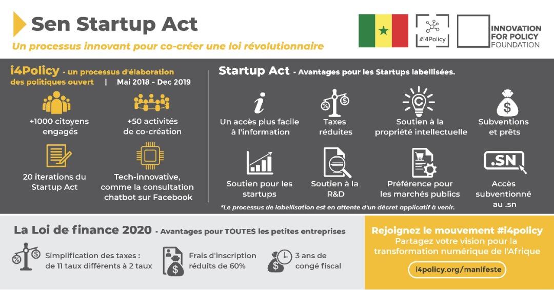 Comprendre le projet Startup Act en quelques lignes