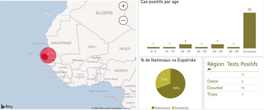 Sensibilisation : un nouveau site web pour centraliser les informations sur le Covid-19 au Sénégal