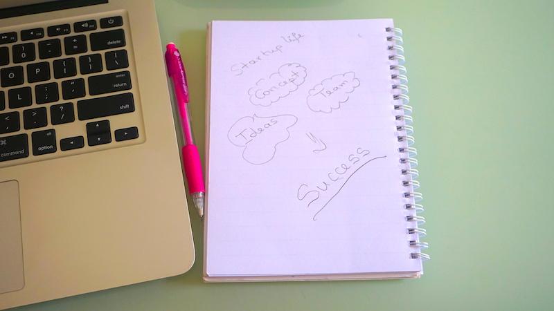 Les trois types d'idées de projets pour un entrepreneur
