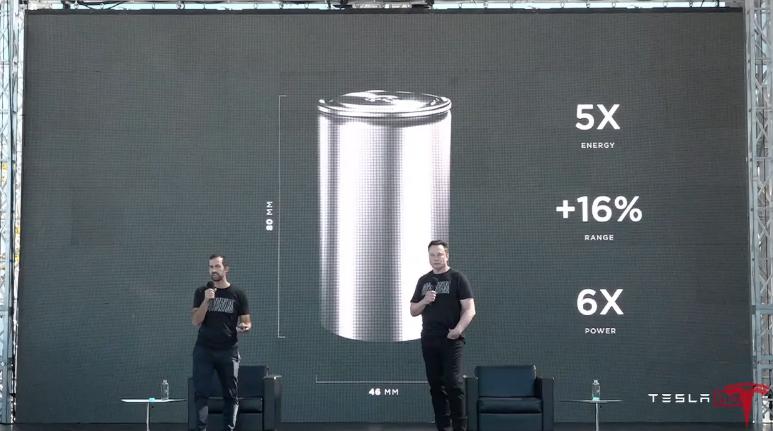 Les grandes annonces d'Elon Musk lors du Tesla Battery Day