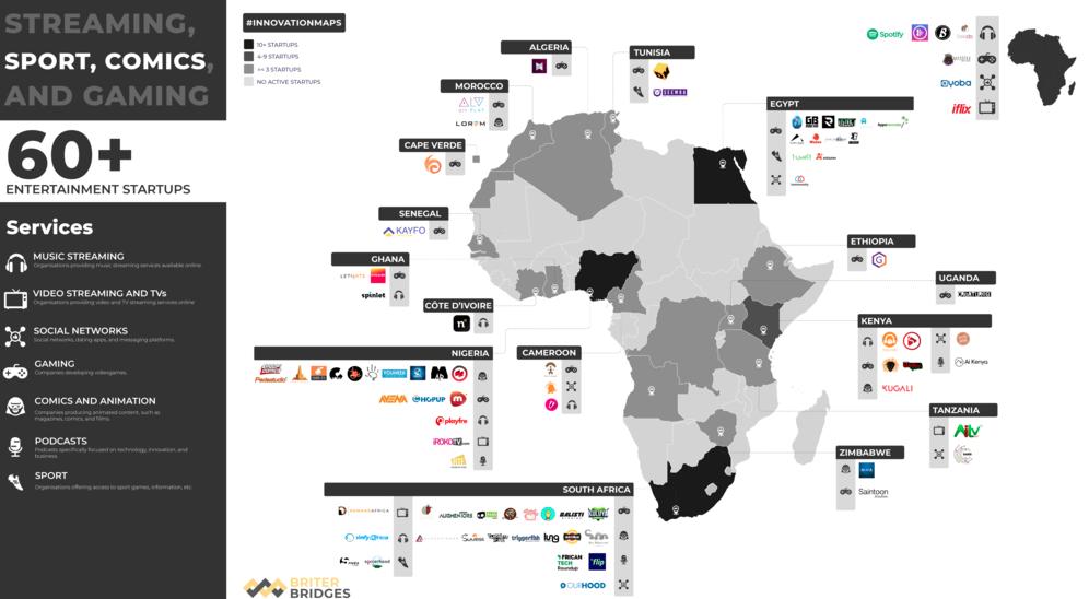 Les autres terres du jeu vidéo : l'Afrique